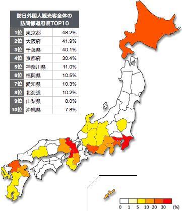 訪日外国人観光客全体の都道府県別訪問率ヒートマップ