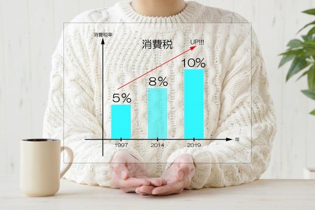 10月1日からの消費税率の変更点